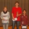 C-Open Gewinner